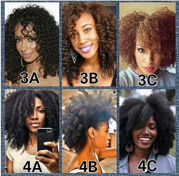 Hair Typing Tumblr Hair Type Chart Hair Texture Chart Black Hair Types Chart