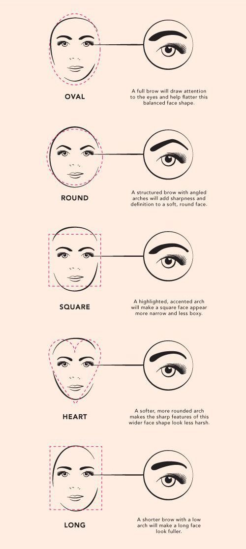 Fashioninfographics Diy Eyebrow Shapes For Different Face