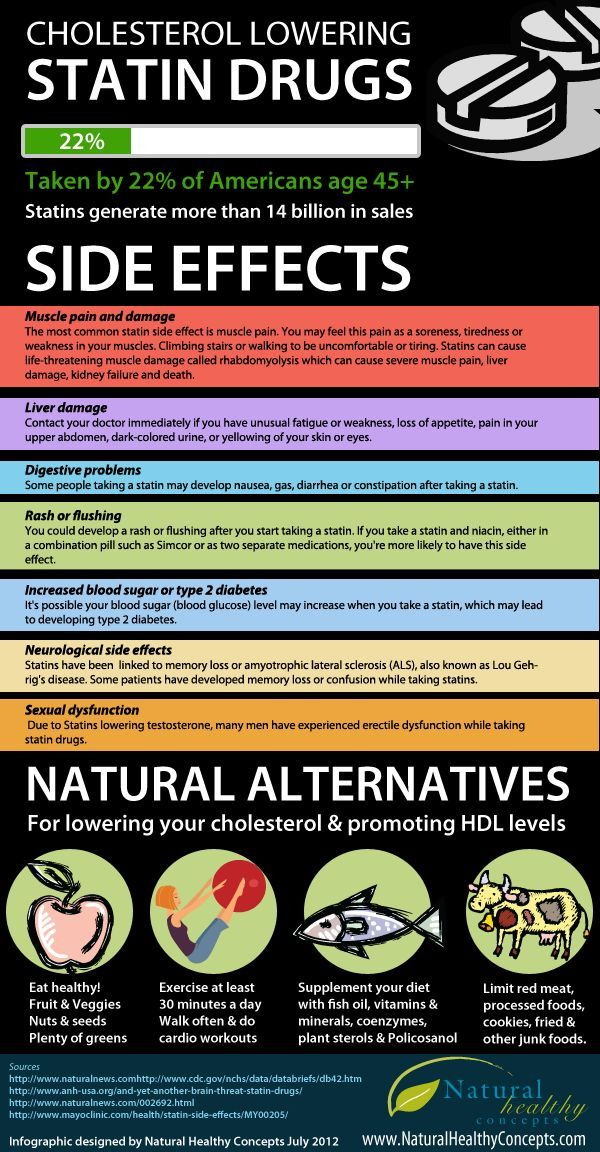 8 Statin Side Effects You Need To Know About Heart Health