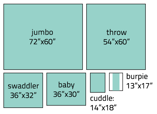 Baby Blanket Sizes Chart Baby Products Minky Baby Blankets 36 X30