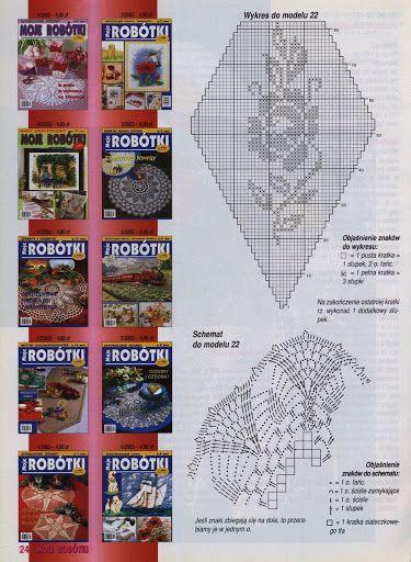 Moje_Robotki_7_2003 - רחל ברעם - Álbumes web de Picasa