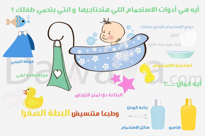 خطوات الاستحمام طريقة خطوات الطفل استحمام الشهور الاولى العناية بالطفل Baby Baby Shower Baby