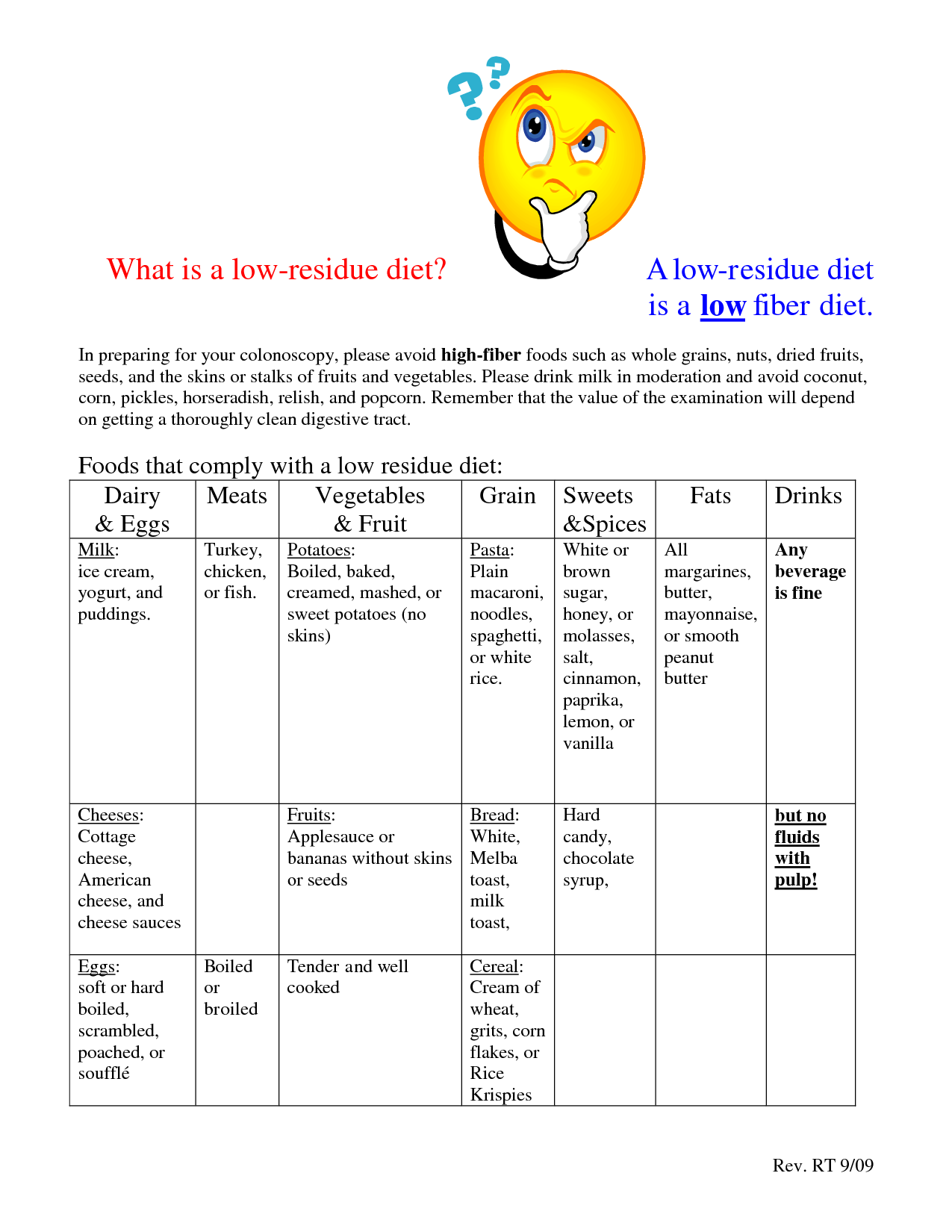 low residue diet food list - looking for free diet tips? you've, Skeleton