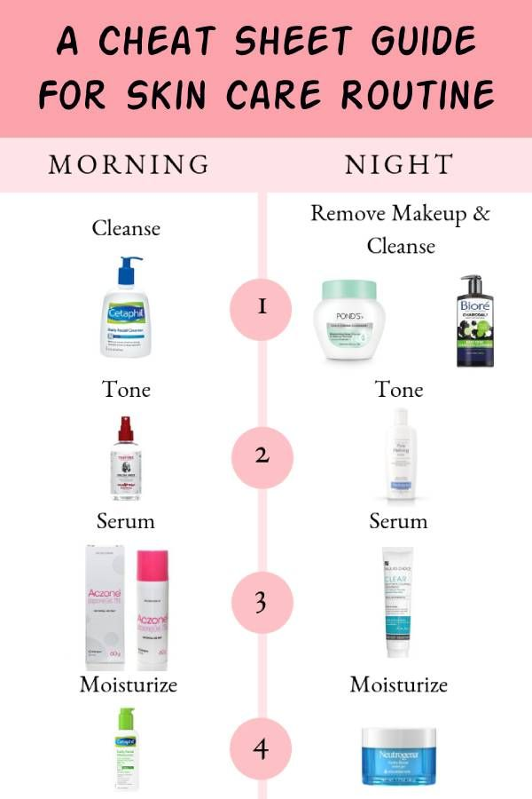 A Cheat Sheet Guide For Skin Care Routine #skincare