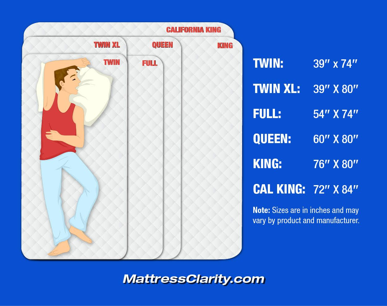 Mattress Sizes And Dimensions A Comprehensive Overview Mattress Sizes Mattress Queen Mattress Size