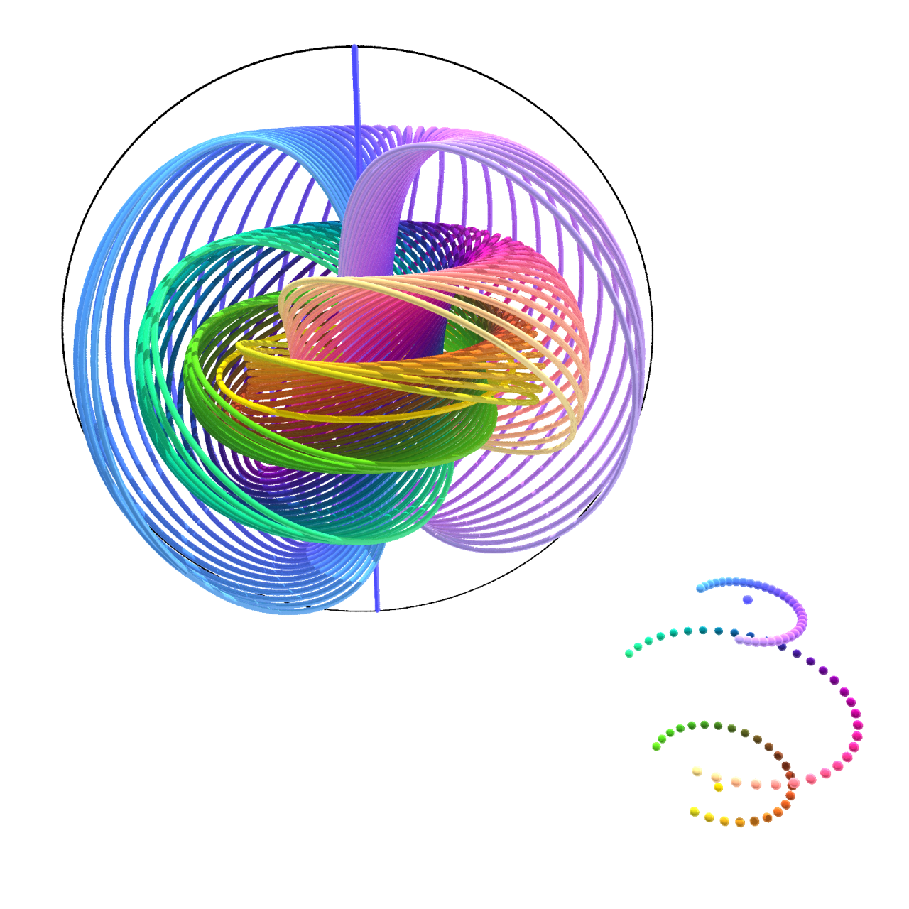 Hopf fibration The Hopf fibration describes a... - Mathematics ...