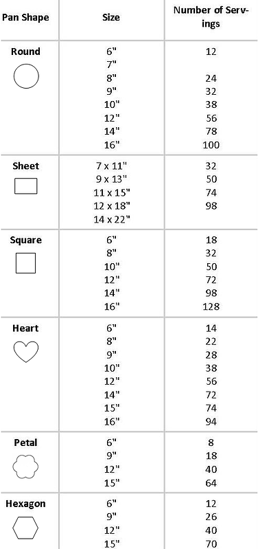 Wilton Pan Chart Sizes And Servings Stuff To Buy