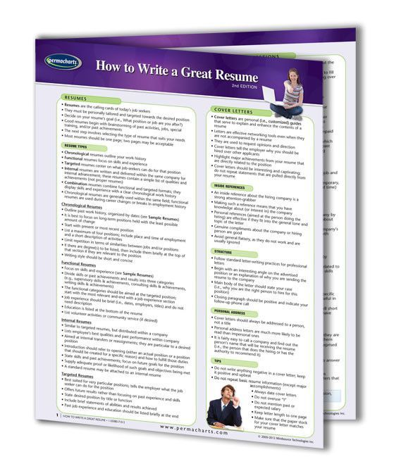How To Write A Great Resume - Quick Reference Guide