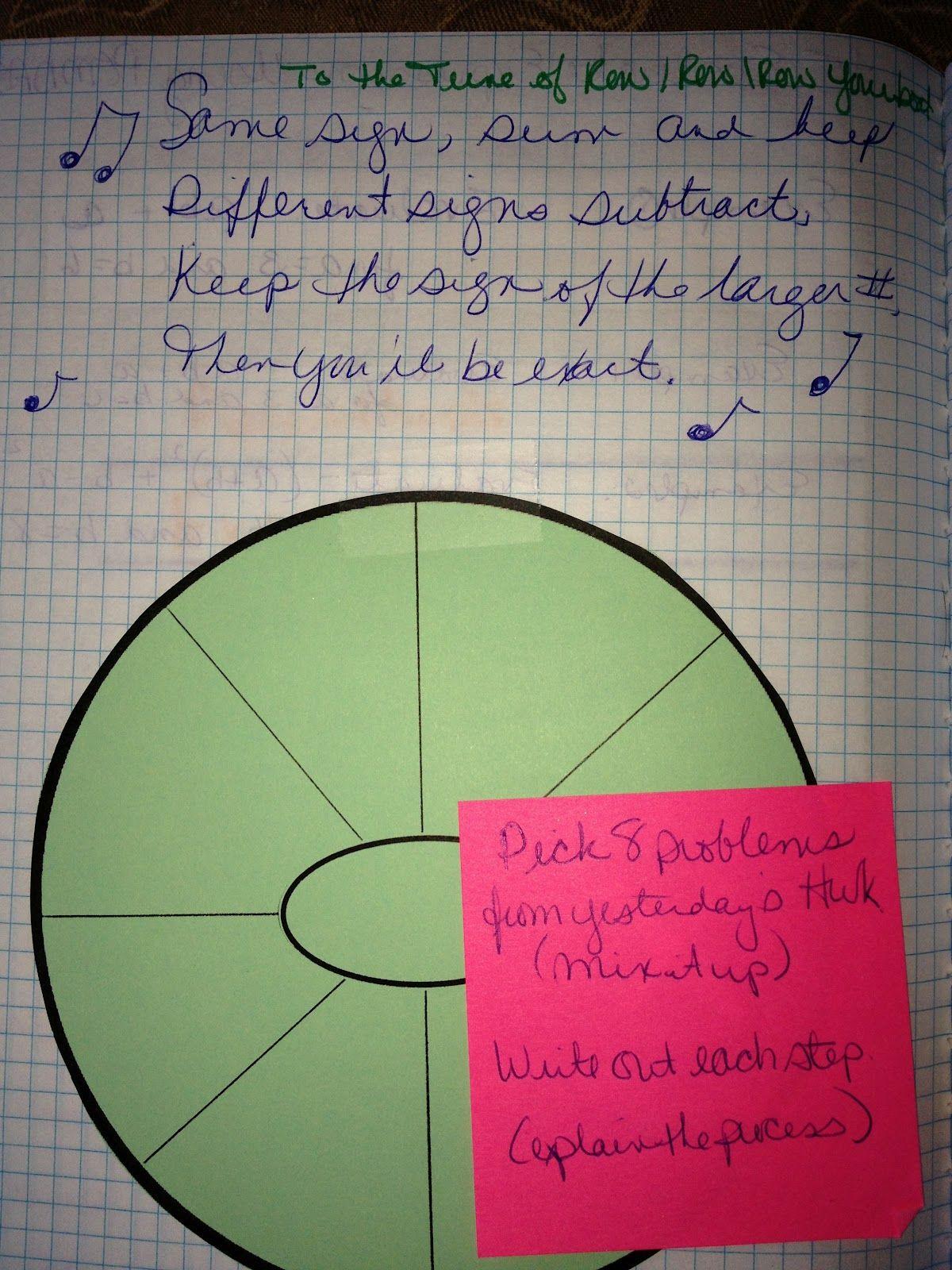 Pin By Janice Cizek On Math