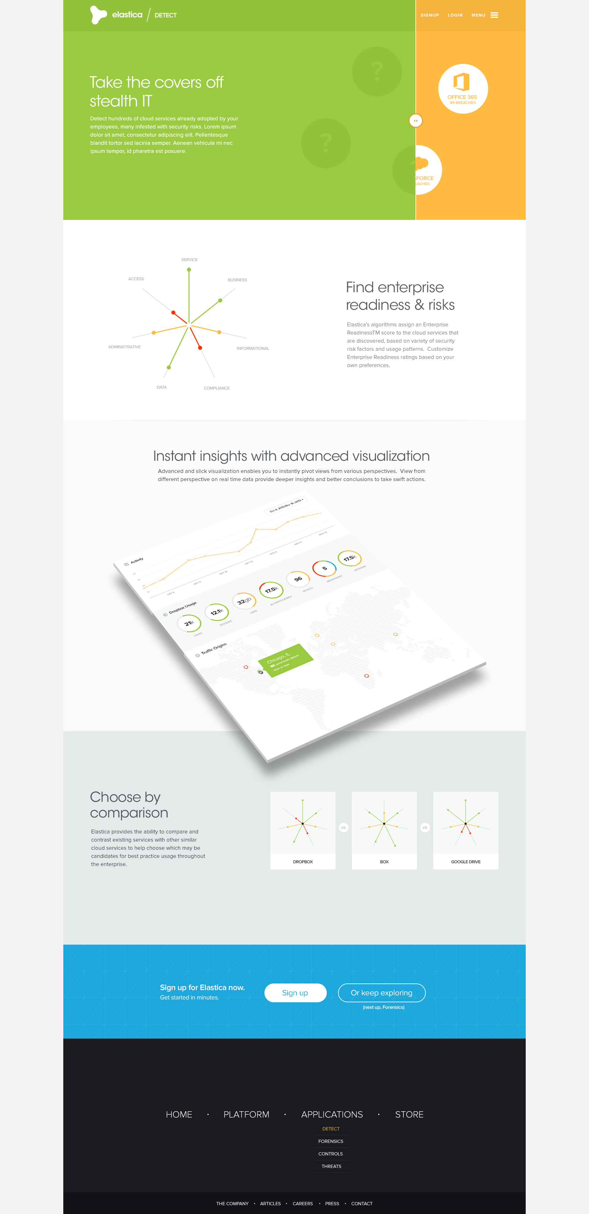 Elastica - Detect by UENO. (via Haraldur Thorleifsson) | Web ...