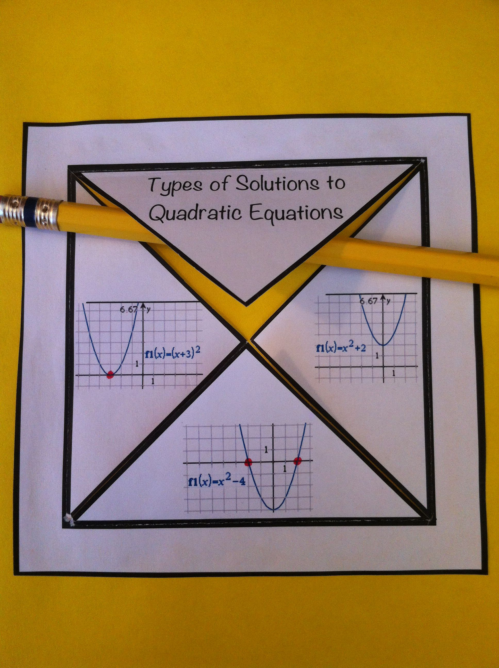 Types of Solutions to Quadratic Equations, with graphs showing ...