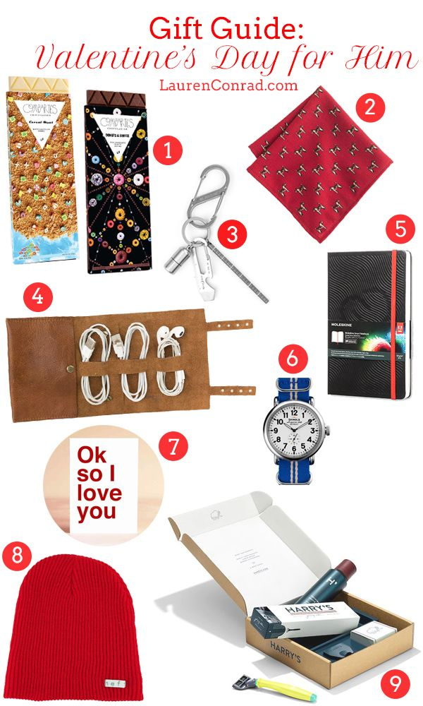 gift guide valentines day ideas for him