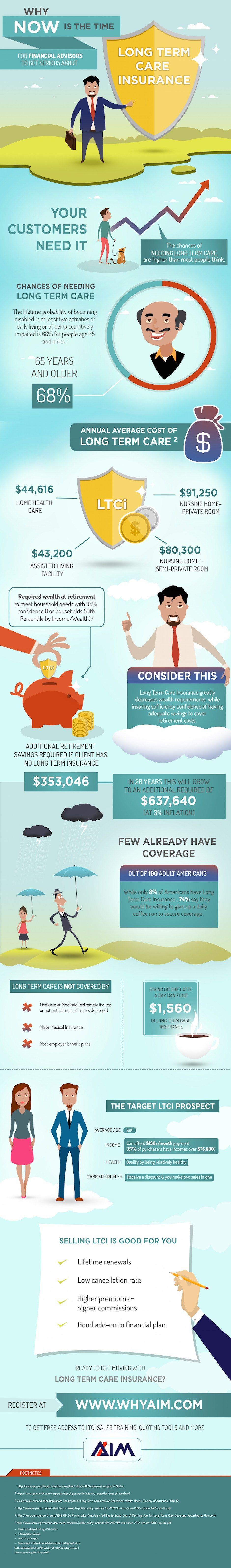 Long Term Care Insurance | Long term care insurance