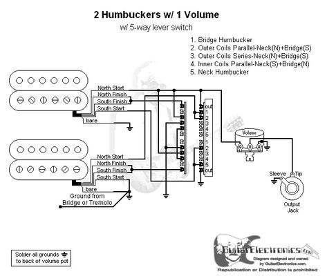 2 humbuckers 5 way lever switch 1 volume 06 products pinterest rh pinterest ch