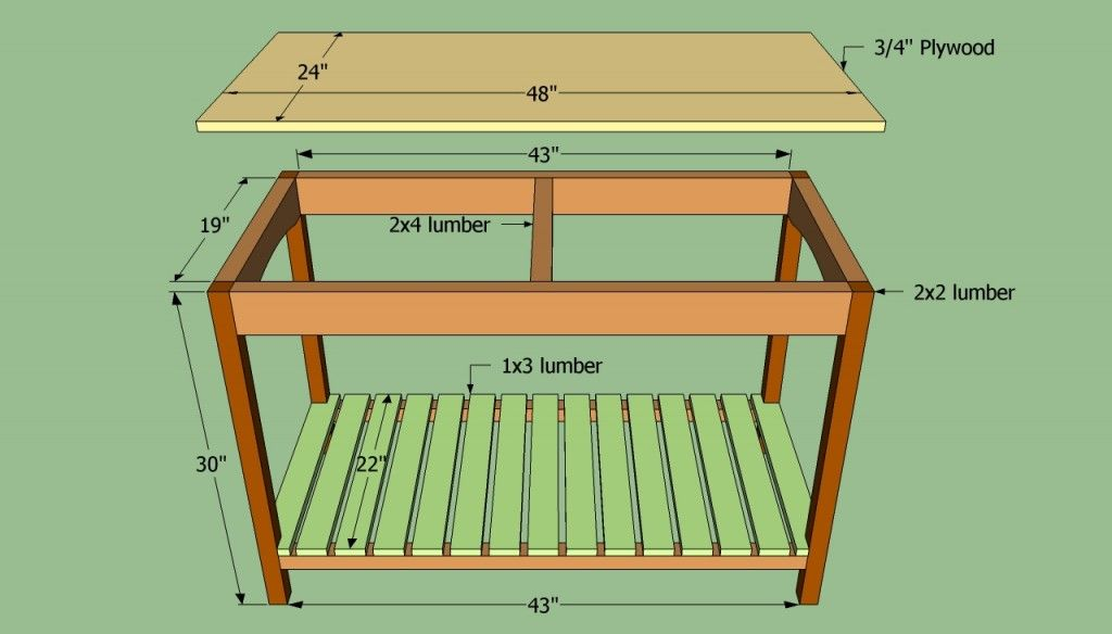 Building a simple kitchen island- (My measurements are 1W by 3L by ...