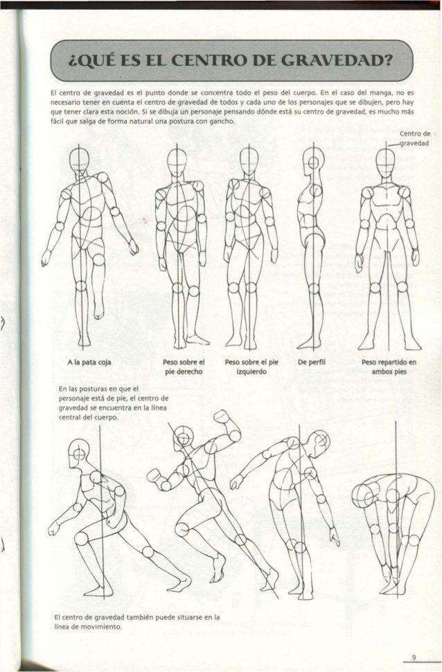 cmo-dibujar-manga-el-cuerpo-humano-norma-editorial-2-638.jpg (638 ...