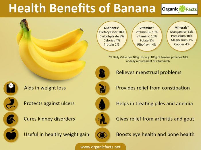 Bananas Rich In Potassium And Magnesium Help In Weight