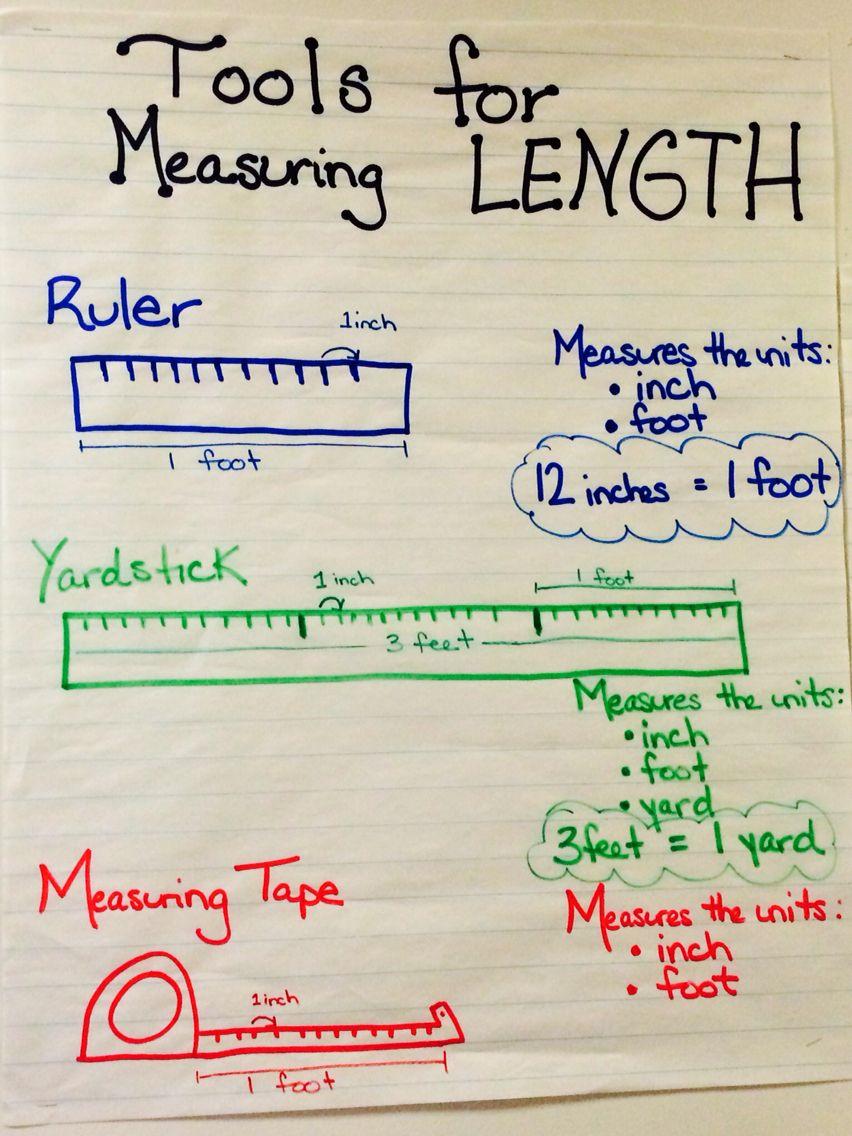 medium resolution of Measuring tools anchor chart #measurement #inches #feet #2ndgrade   Anchor  charts