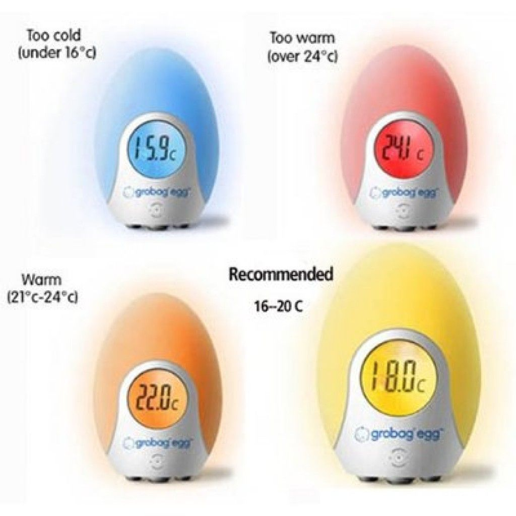 77 Ideal Room Temperature For Babies Best Home Office Furniture Check More At Http Www Itscultured Co Baby Room Temperature Eggs For Baby Room Thermometer