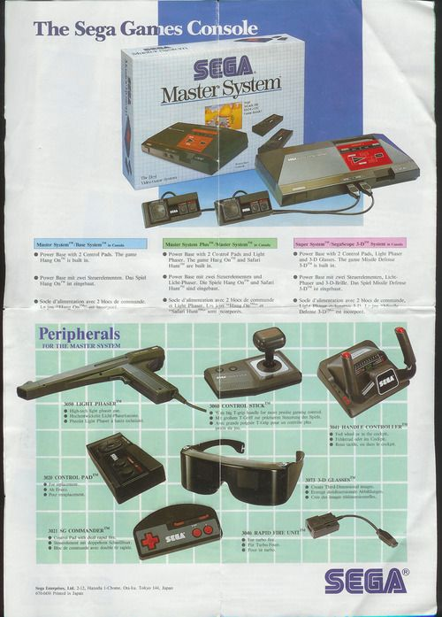 Sega Games Console Catalog, Featuring Some Master System Peripherals.