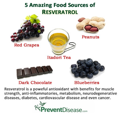 Resveratrol Food Chart Google Search Food Source Food Health