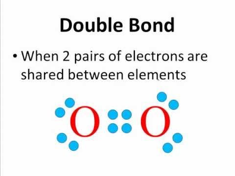 Video Explaining How To Diagram Lewis Dot Structures Of Covalent Molecules Covalent Bonding Chemistry Classroom Basic Physics