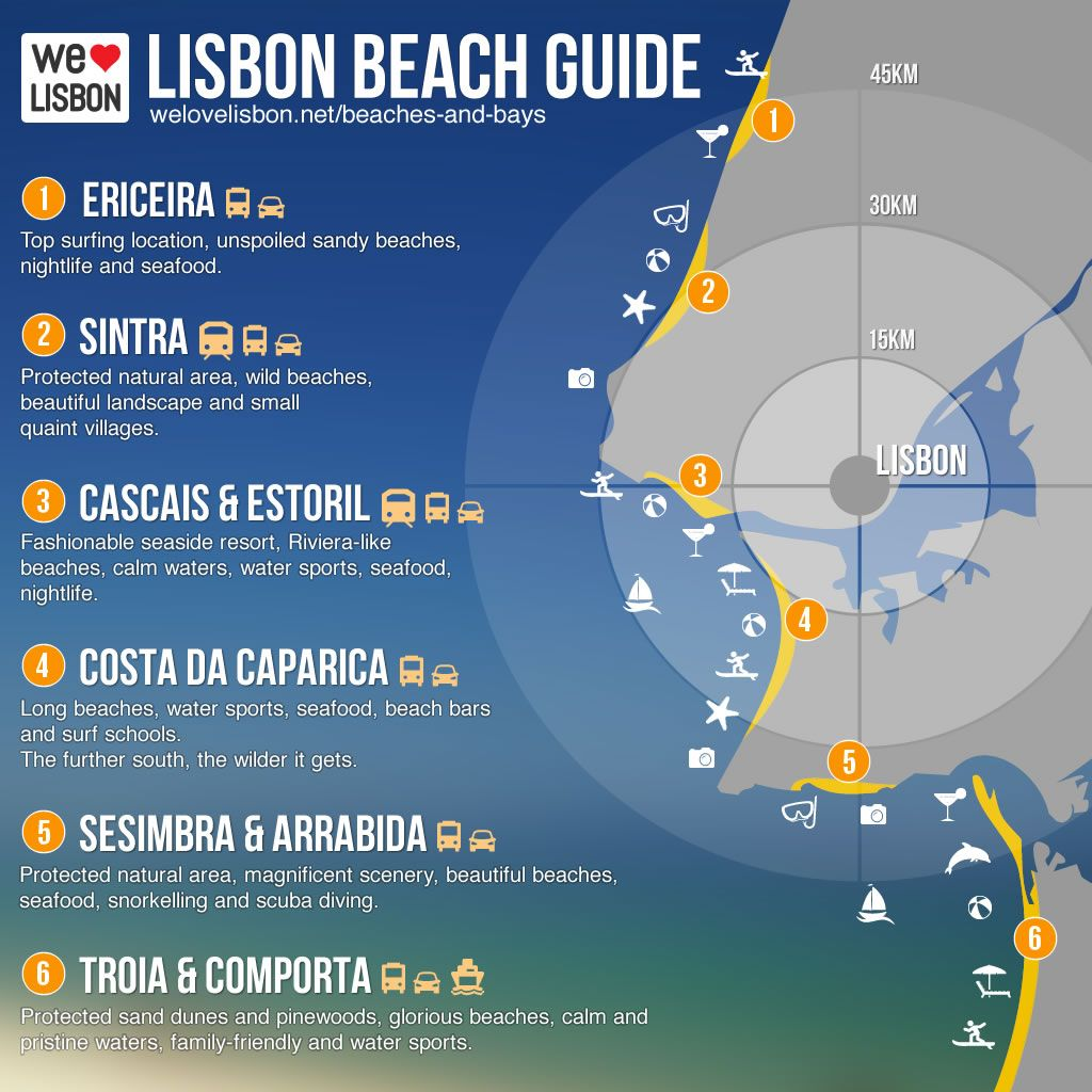 Lisbon Beaches Map Check this guide for relevant information on the main beach areas