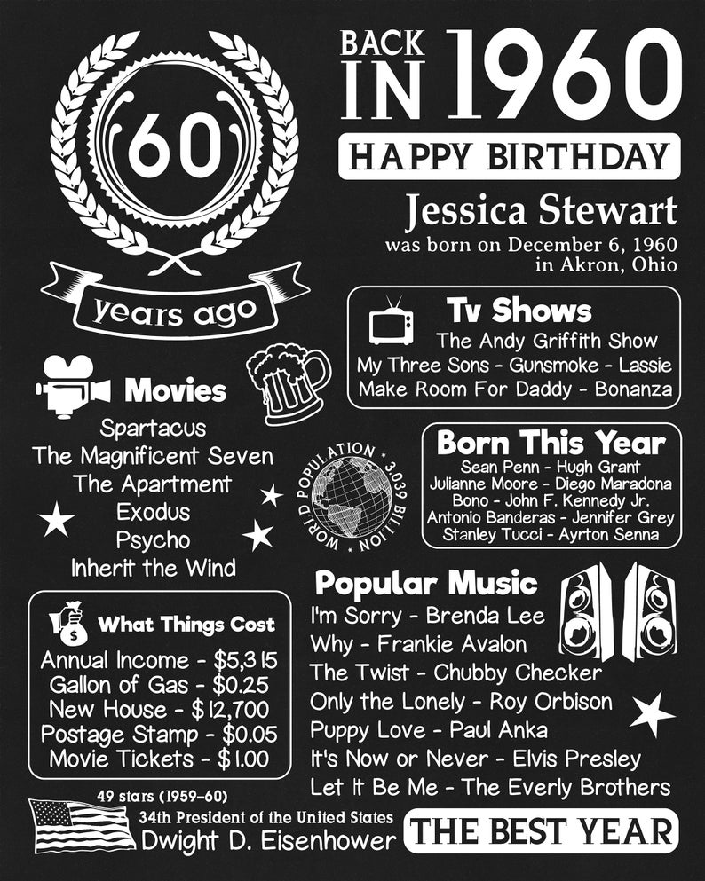 Back In 1960 Personalized Poster 60th Birthday Gift 1960