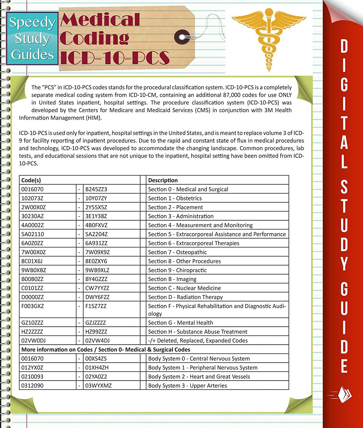 Medical Coding Icd-10-Pcs (Speedy Study Guides) | *Medical Info* FYI ...