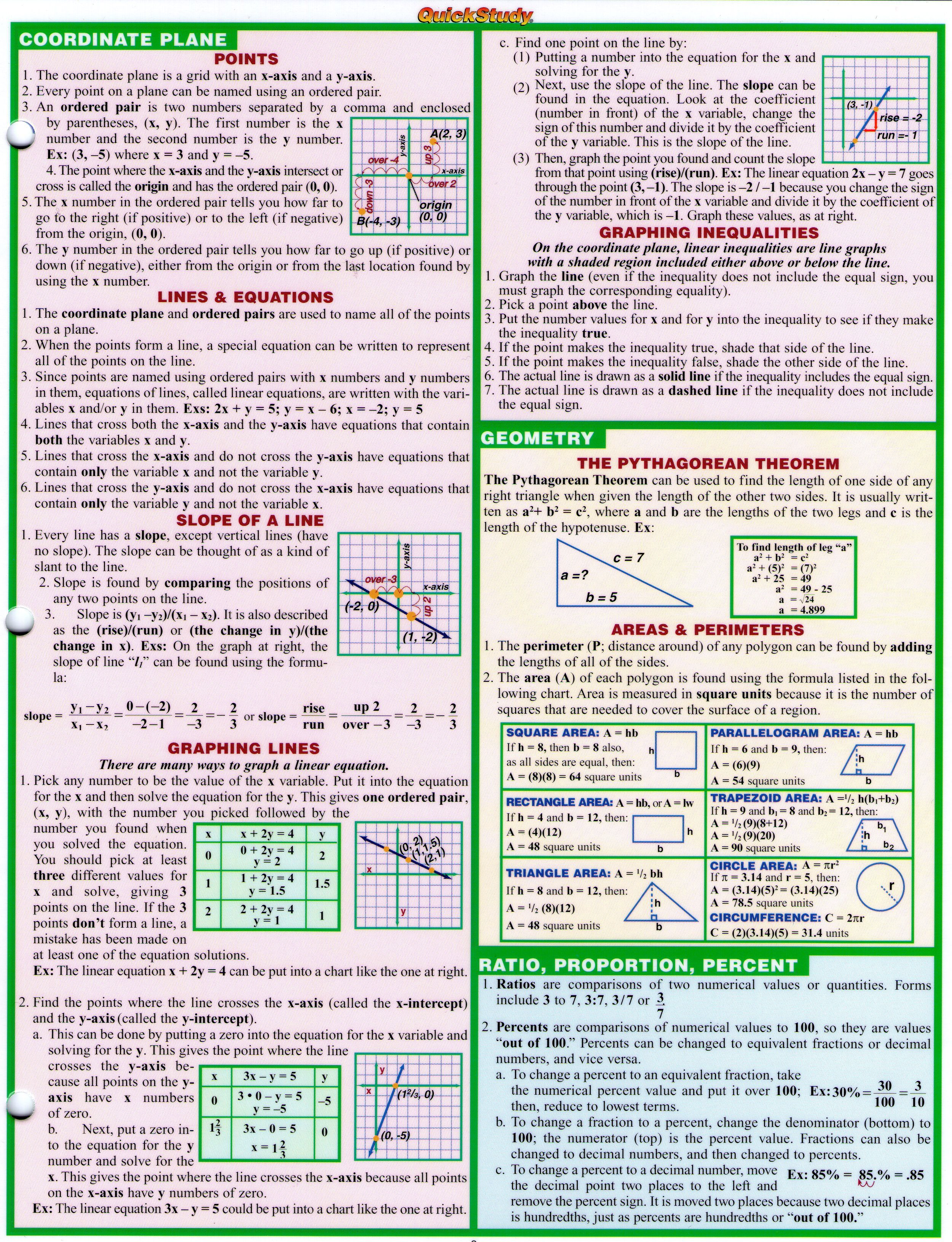 pre algebra learning school age paper algebra algebra cheat sheet via amanda andress quick helps