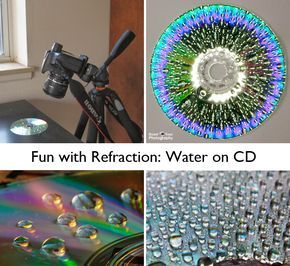 Make the Shot: Water on CD Refraction