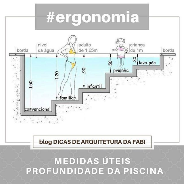 Ergonomia medidas teis profundidade da piscina for Medidas de una piscina para una casa