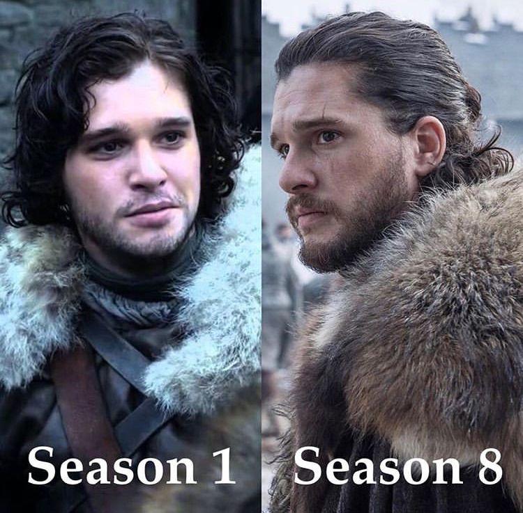 Pin By Darnz On Celebrities 2 Martin Game Of Thrones Jon Snow Fire Book