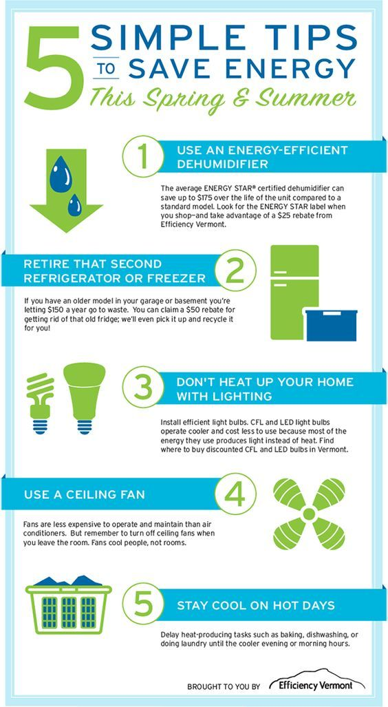 Simple tips to save energy infographic tips for Energy conservation facts