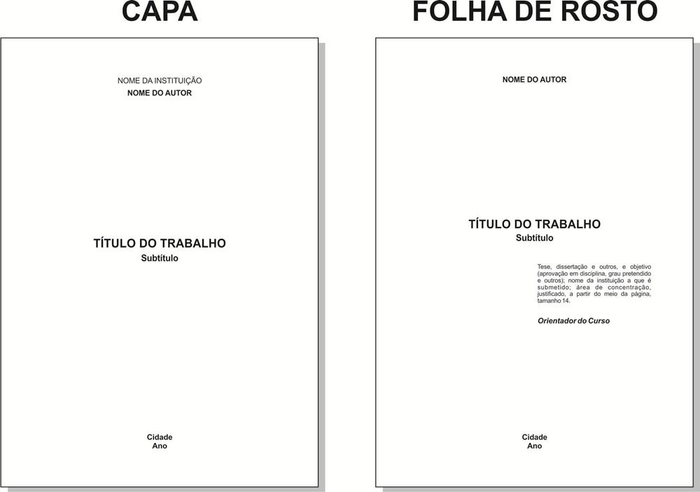 Image Result For Modelo De Capa De Trabalho Abnt Word Capas De
