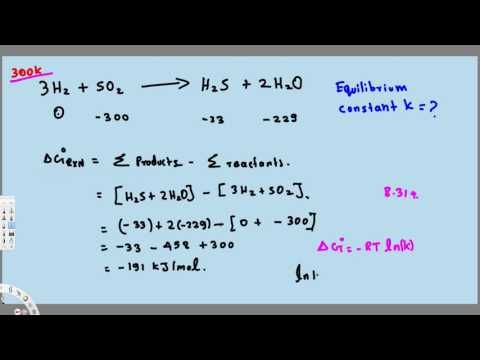 Gibbs Free Energy - Equilibrium Constant, Enthalpy ...