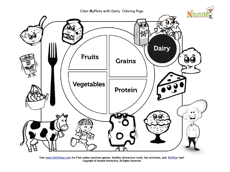 Food Worksheets For Preschoolers : Color my plate dairy coloring page nutrition worksheets