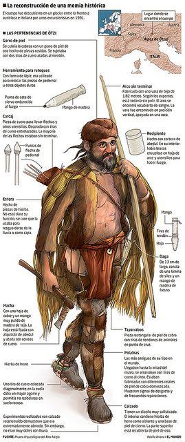 """Adolfo Arranz - Reconstrucción de """"Ötzi"""", el hombre prehistórico"""