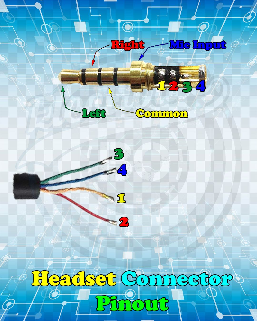 Headset Connector Pinout. (With images) Electronic