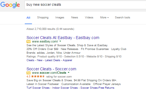 6 Tips to Increase ROI with AdWords Search Campaigns