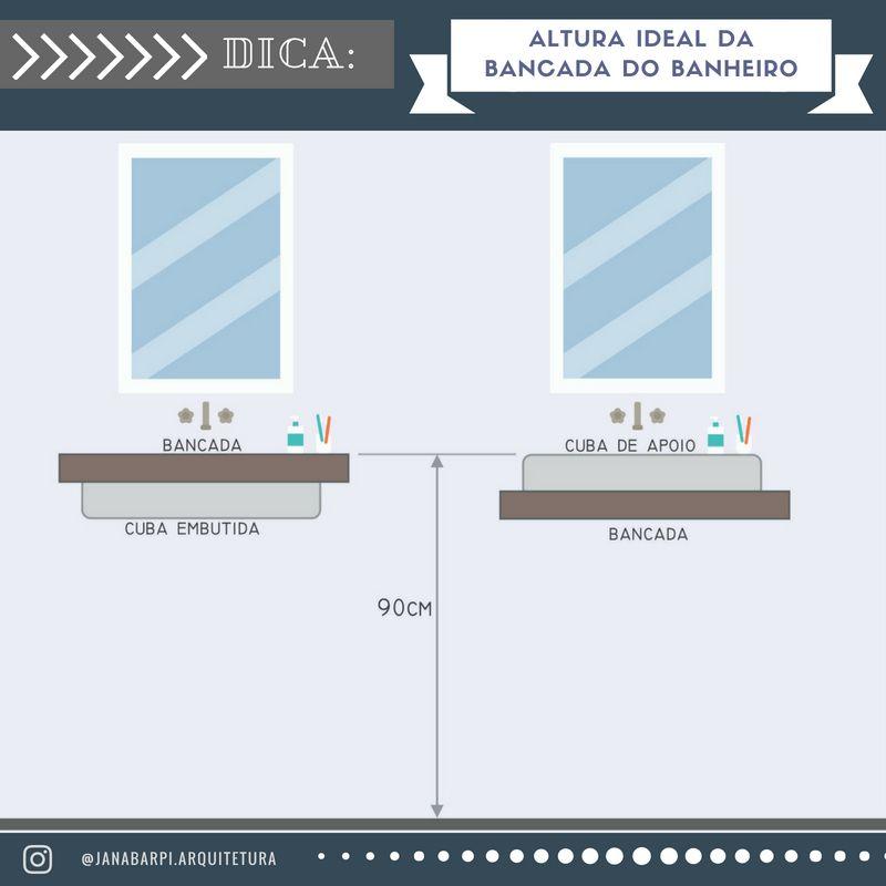 Altura Ideal Da Bancada Do Banheiro E Ou Lavabo Dica Valiosa Para