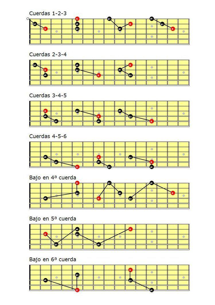 Diccionario de acordes invertidos para guitarra music theory diccionario de acordes invertidos para guitarra music theory guitarguitar chordsguitar hexwebz Images