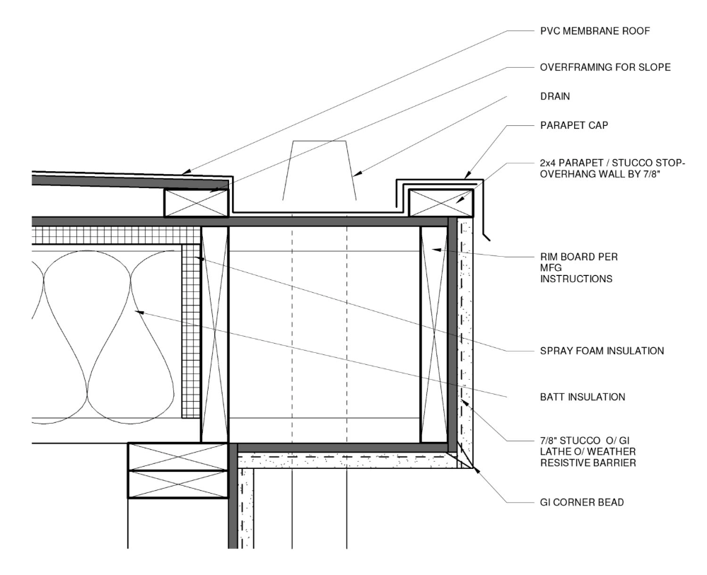 Hidden Gutter System | Flat roof, Roof drain, Architecture
