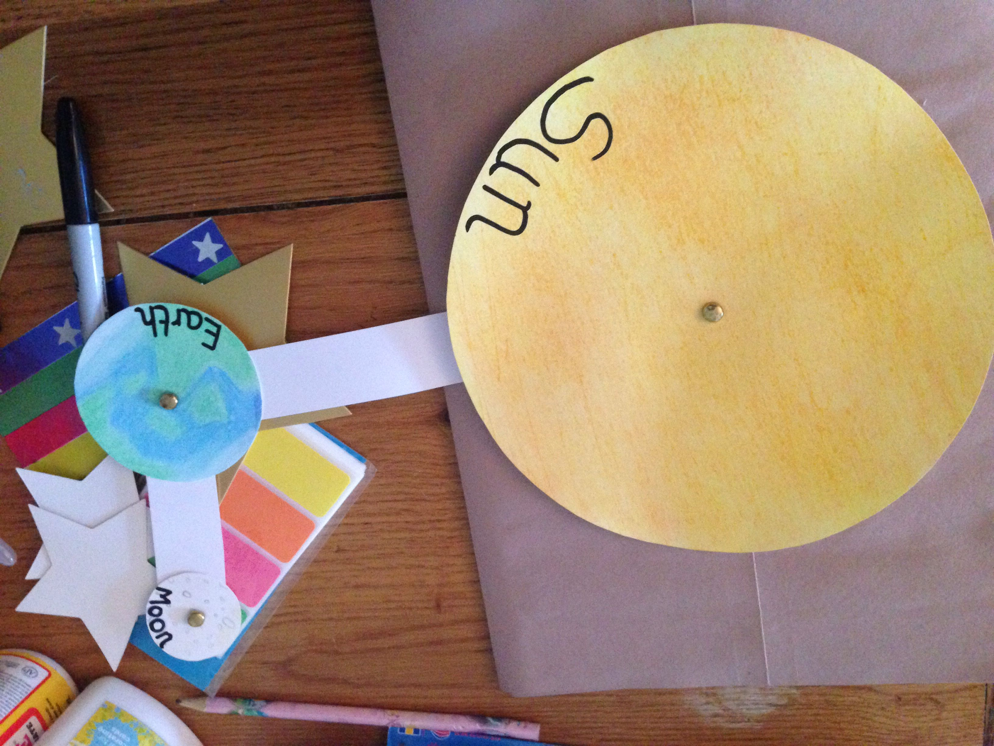 Back Of Space Lapbook How Earth Orbits The Sun