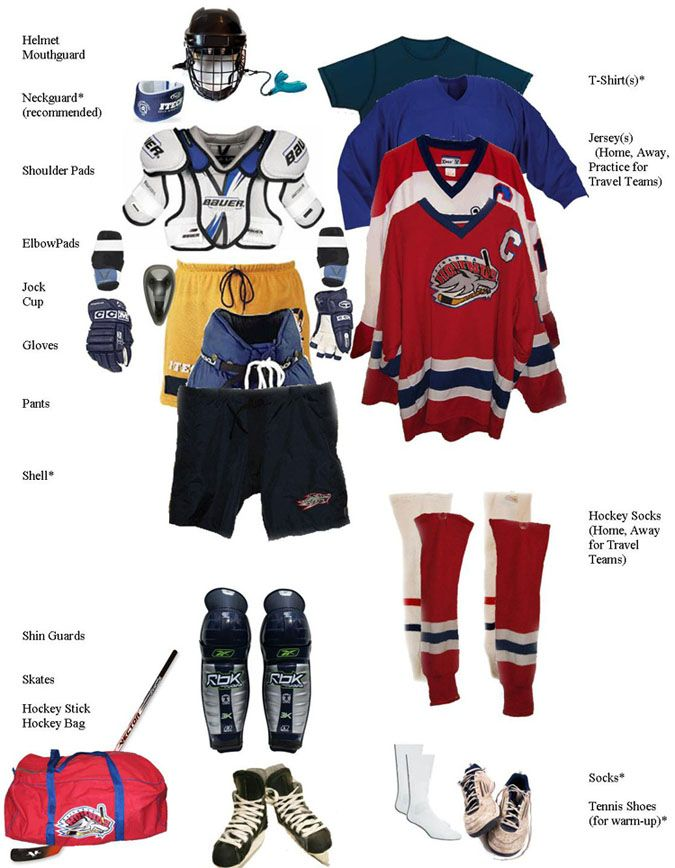 Pin By Holli Bedingfield On Hockey Hockey Equipment Hockey Kids Hockey Goalie Gear