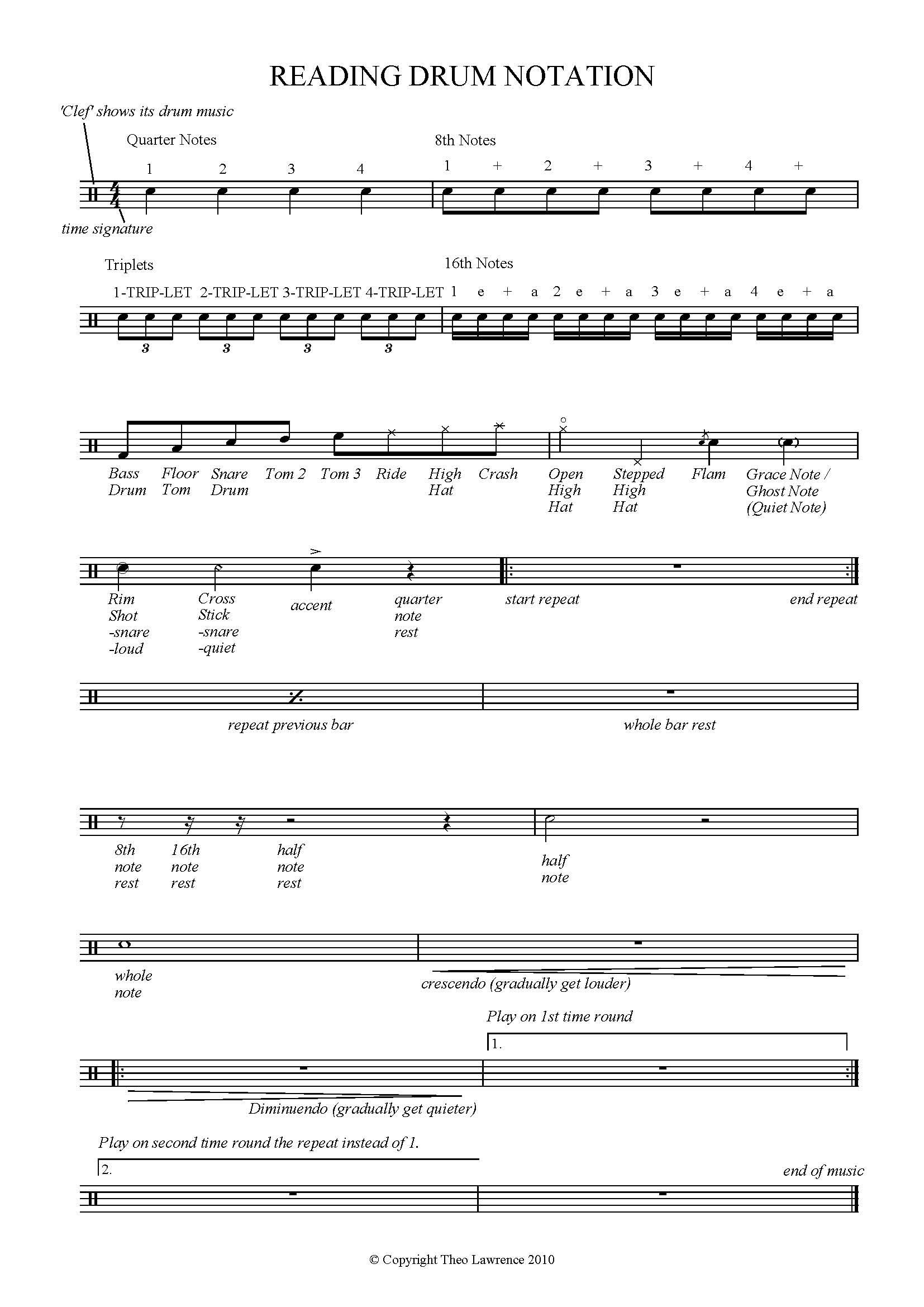 how to read drum notation : Drums : Pinterest : Drums, Drummers and Drum lessons