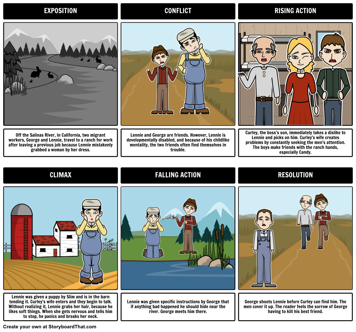 Create A Plot Diagram For Of Mice And Men Using Storyboard