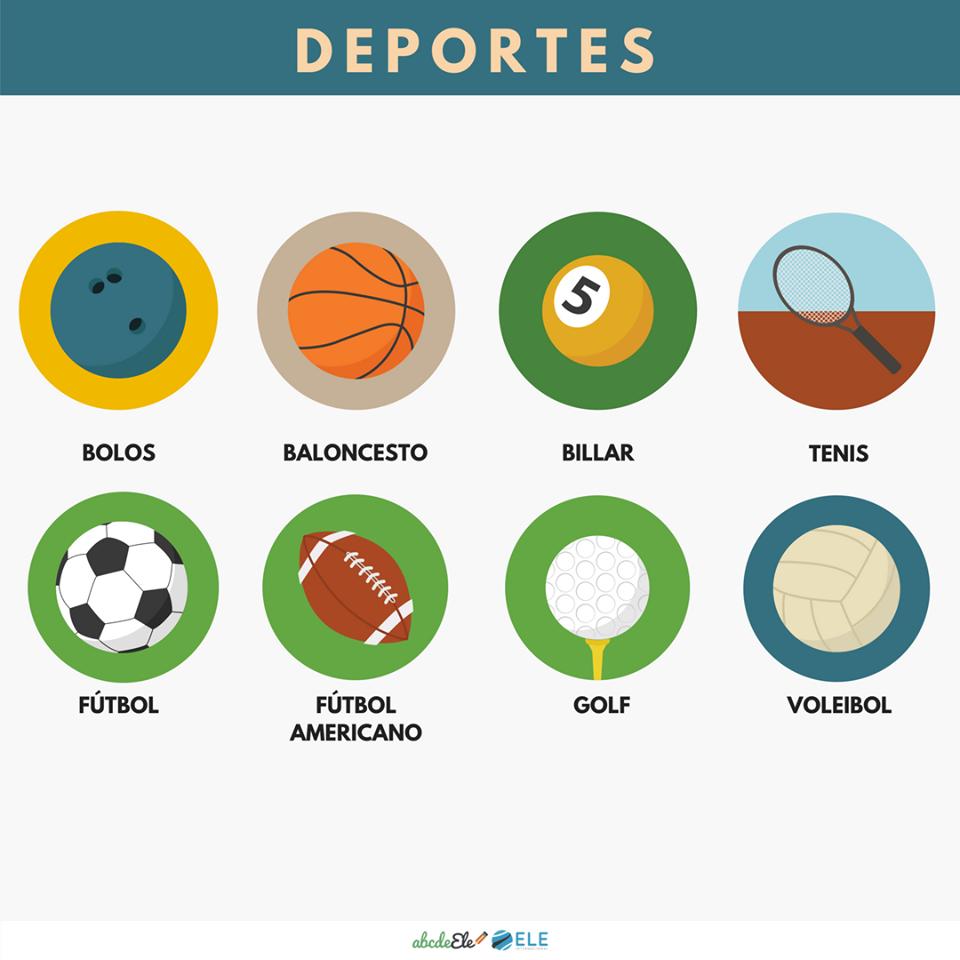 Pin On Los Deportes