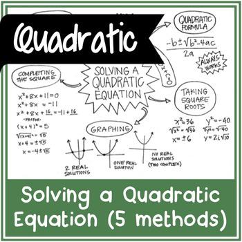 Solving A Quadratic Equation 5 Method Overview Doodle Notes