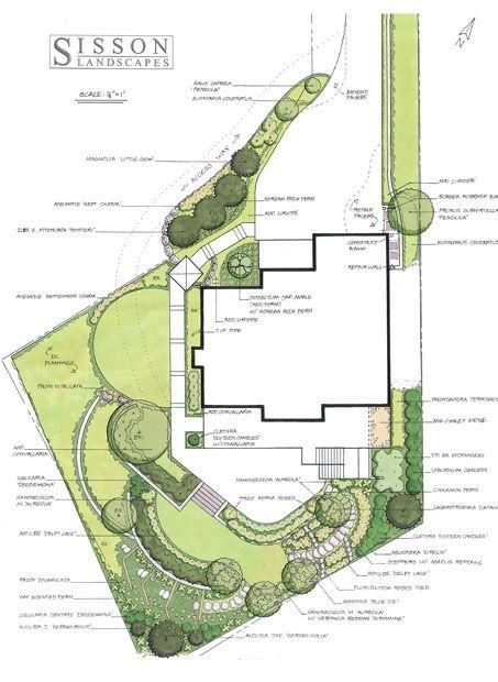 Master Plans Sisson Landscapes Urban Landscape Design Front Landscaping Design Landscape Design Plans